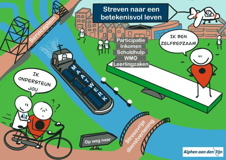 Praatplaat serviceplein gemeente Alphen aan den Rijn