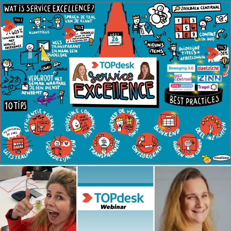 Live visualisatie tijdens webinar Topdesk
