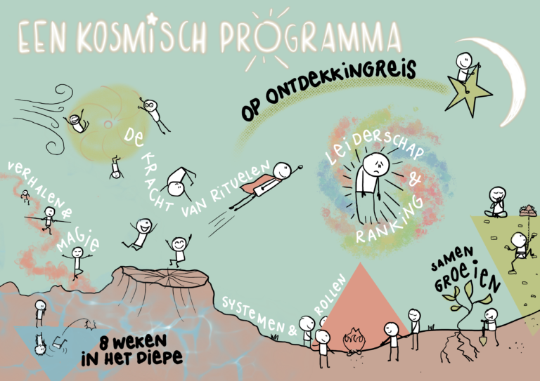 Kosmisch programma